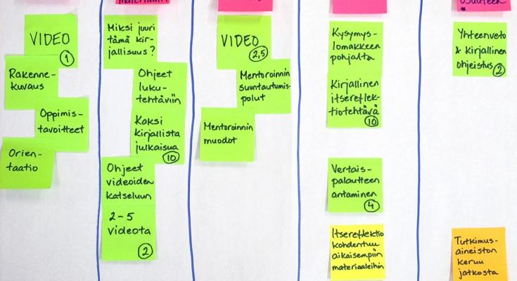 Verkkokurssin storyboard.